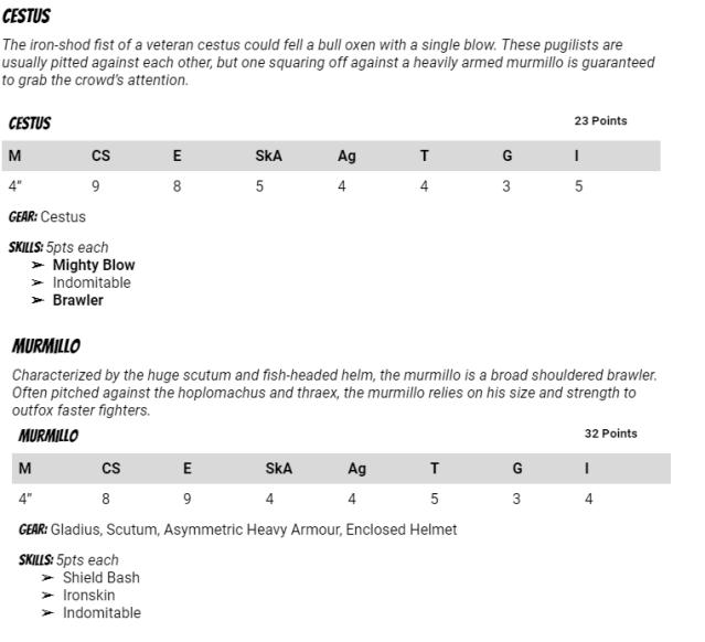 AAR Profiles
